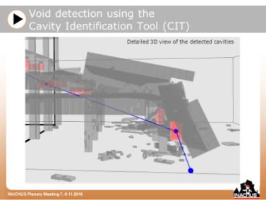 Void Detection