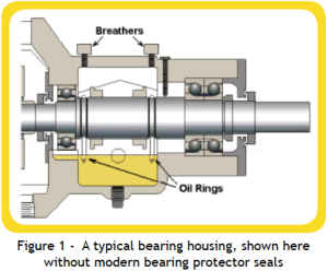 electric motor bearing grease-amount of grease for electric motor bearing