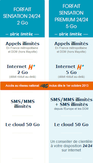 Offre Bouygues 4G