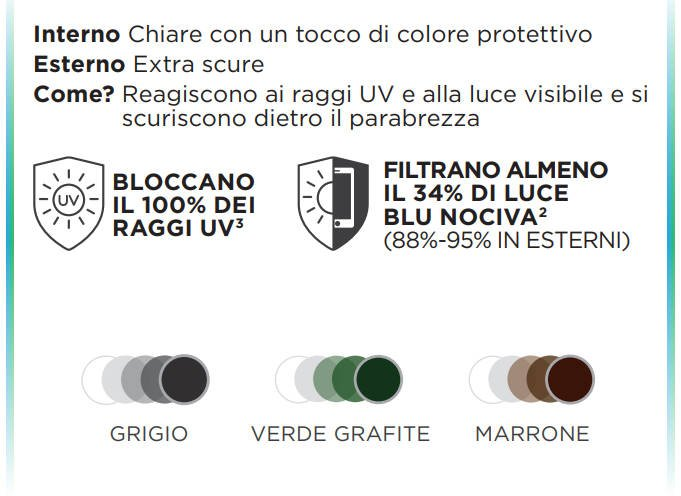transitions xtractive-colori