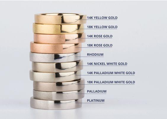 Galvanoplastie : Différentes couleurs de dorures et de traitements de surface