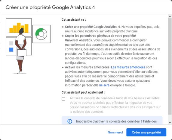 Creer une propriete Google Analytics 4