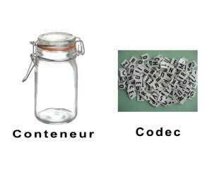 conteneurs et codecs