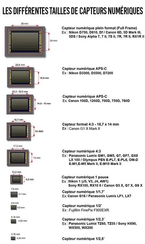 Capteurs-numeriques_ALV