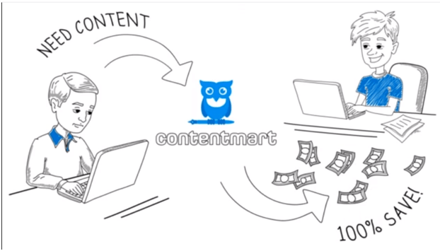 Contentmart-articles