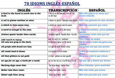 refranes en inglés