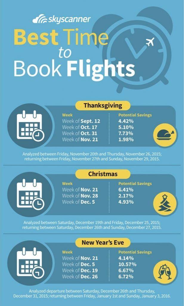 vuelos baratos skyscanner ofertas de viajes