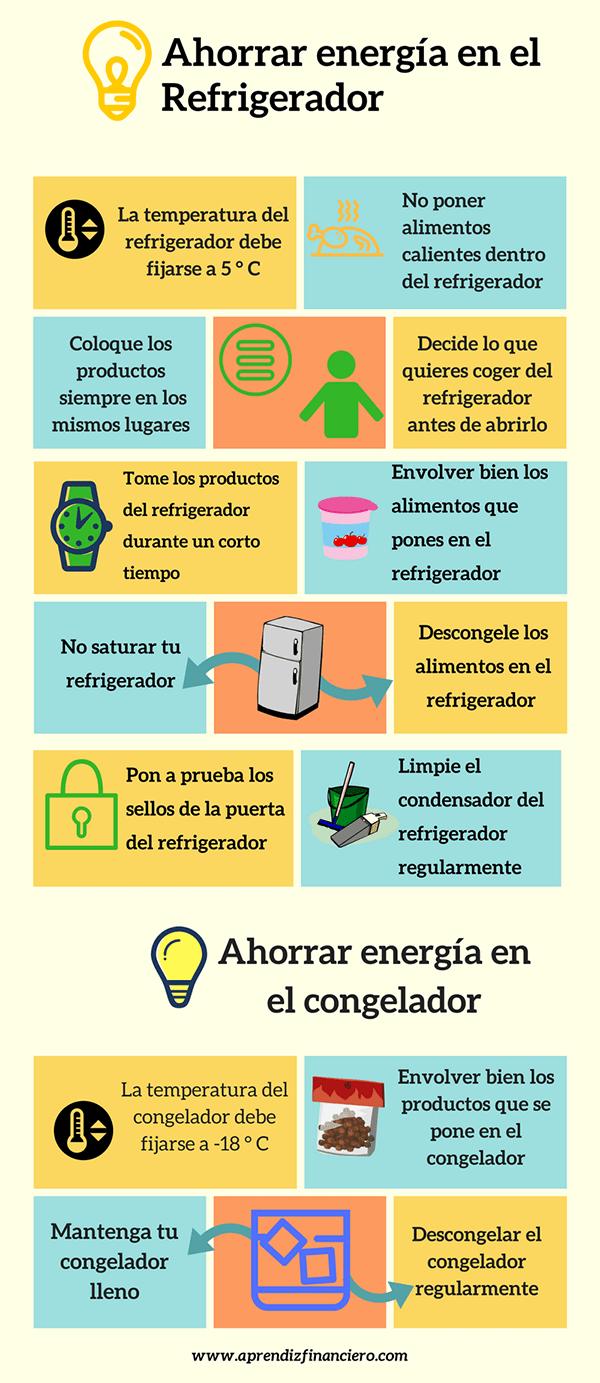 Ahorrar Energia En Casa Gallery Of Ahorro De Energa Elctrica Cmo  ~ Medidas Para Ahorrar Energia En Casa