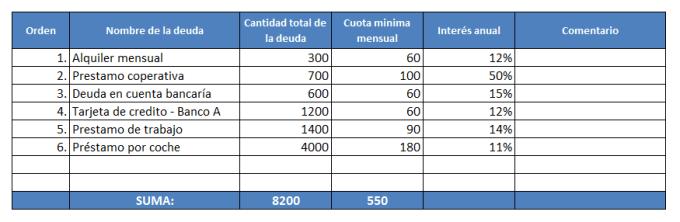 Lista de deudas imagen