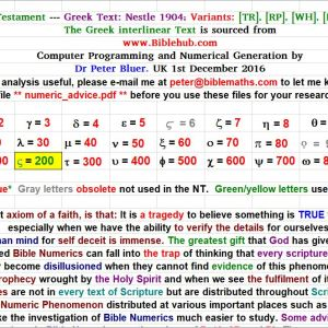 Greek Bible Text And Numerical Values - Matthew To Revelation Excel