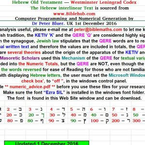 Hebrew Bible Text And Numerical Values - Ezra To Malachi Excel