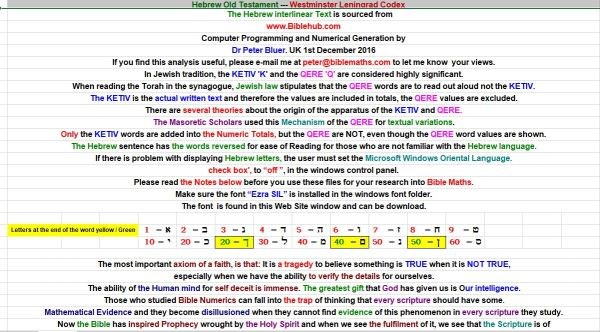 Hebrew Bible Text And Numerical Values - Genesis To Chronicles Excel