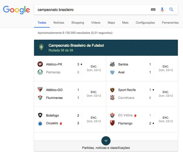 google-campeonato