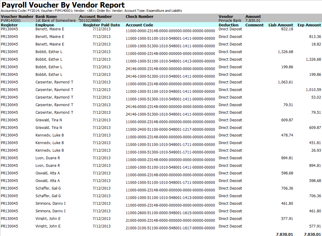 Py Payroll Voucher By Vendor Report