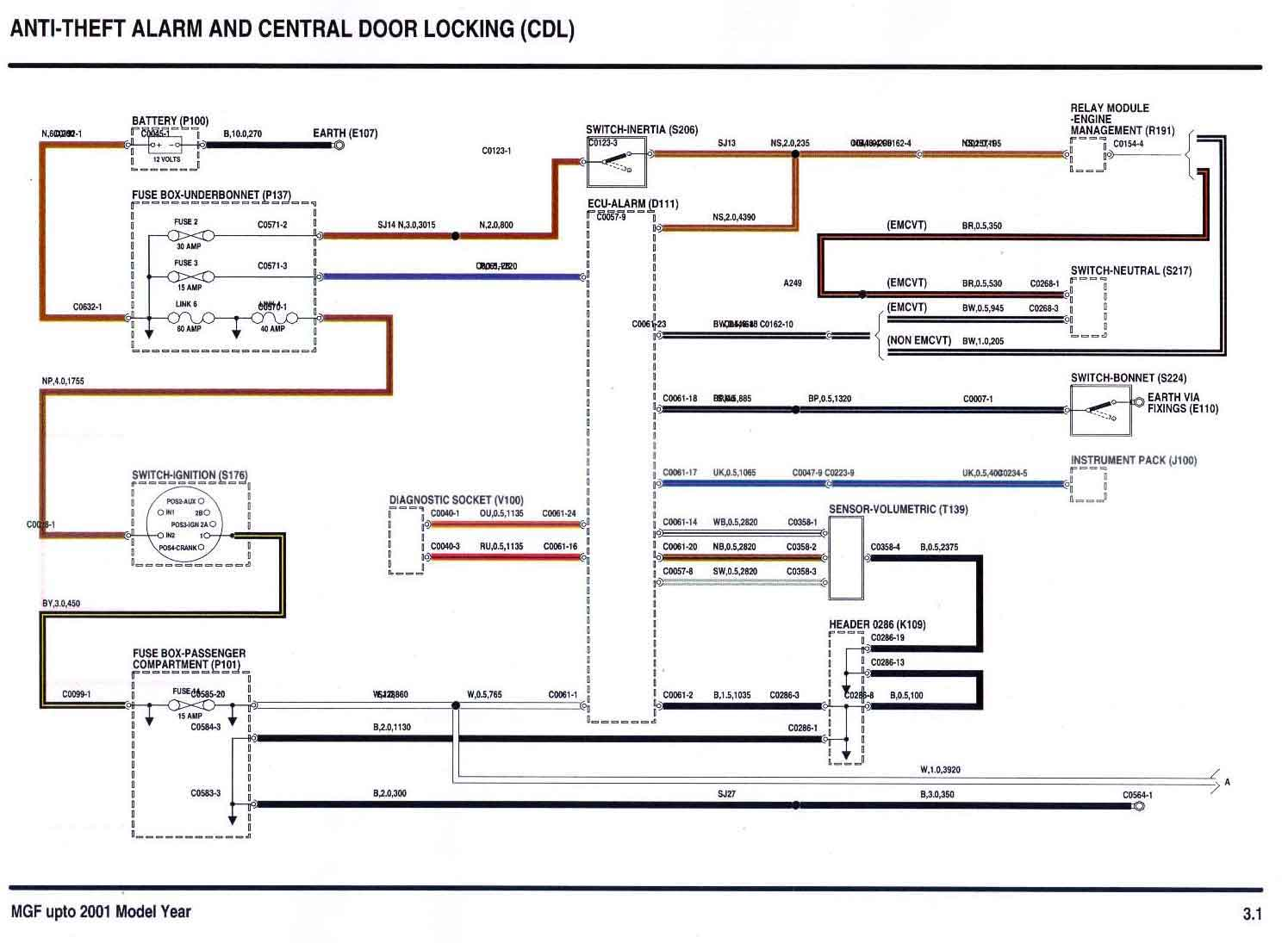 Rover 25 Central Locking Wiring Diagram Schematic Diagrams Land Discovery Trusted Hvac