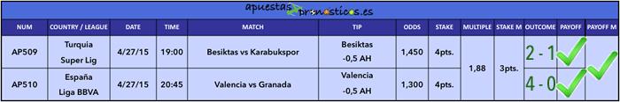 Pronosticos y resultados para apuestas de 27 de abril de 2015