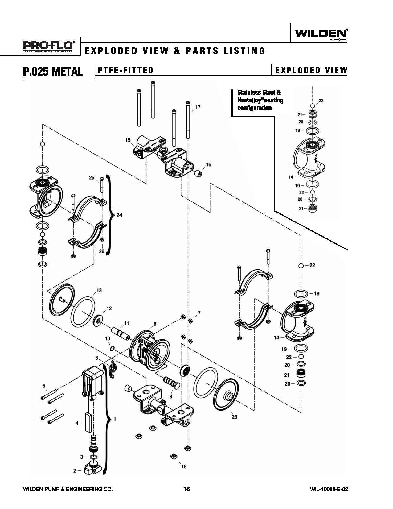 Goulds Pump Srl C Parts