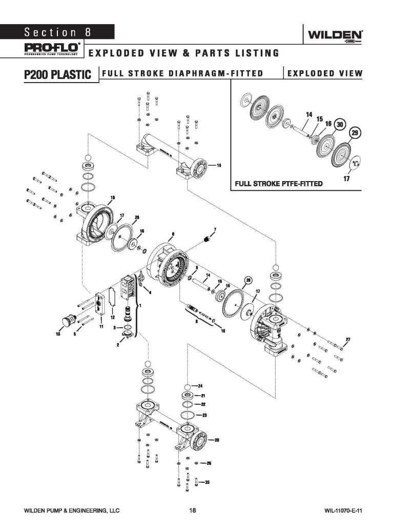 Wilden Pump Spare Parts List   Menhavestyle1 com