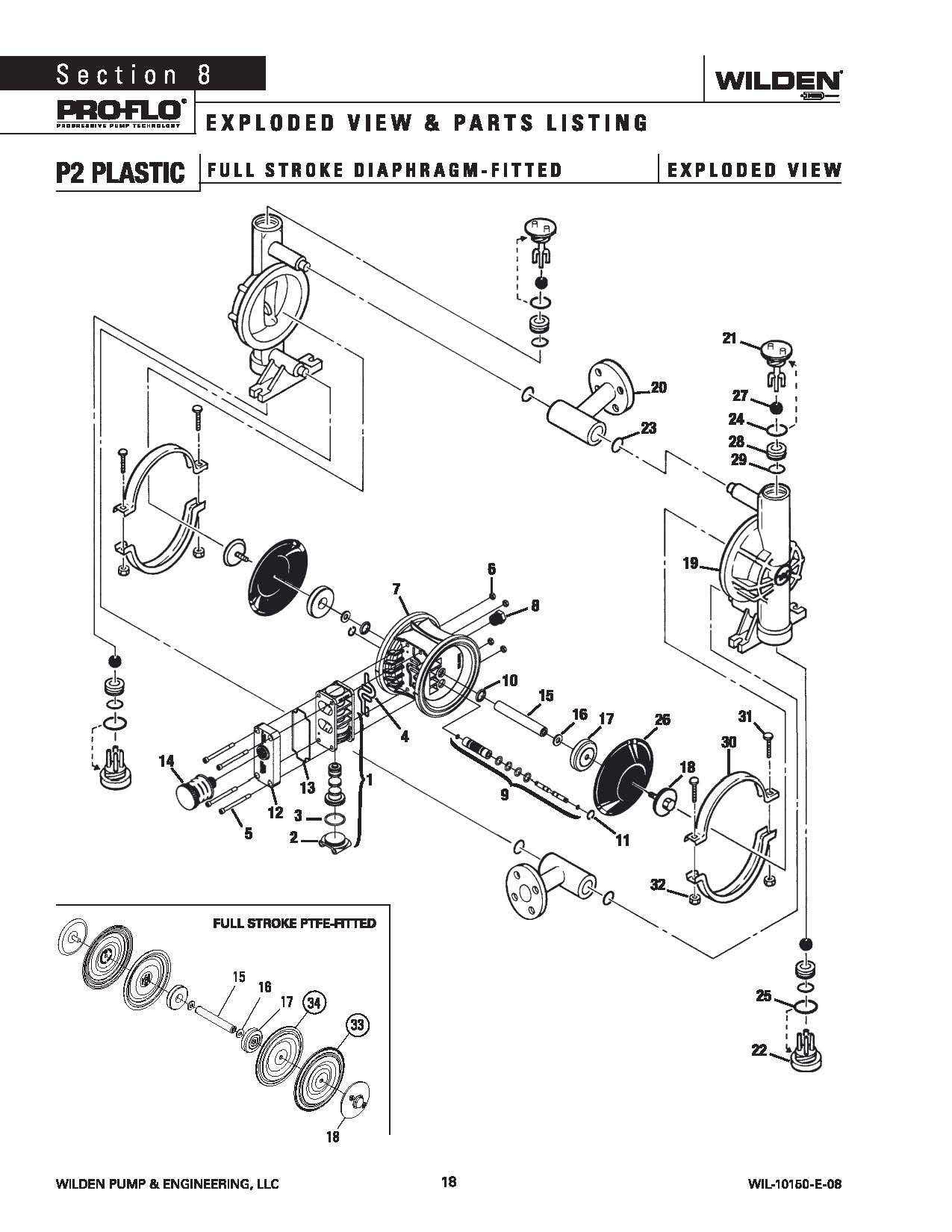 Goulds Pump Srl C Parts