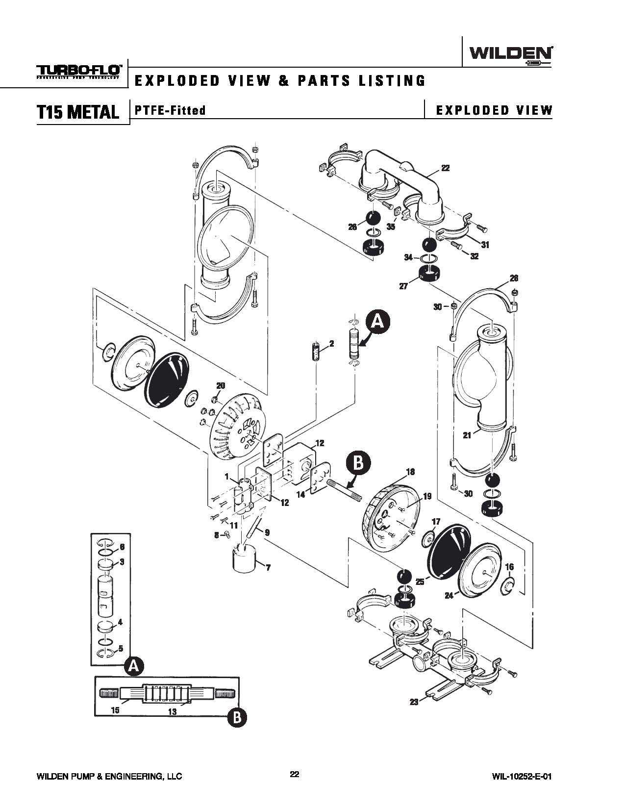 Wilden Pump Parts Breakdown Pictures To Pin