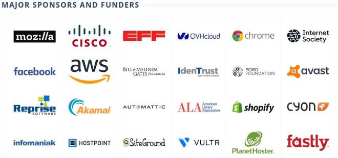 Patrocinadores de Let's Encrypt.