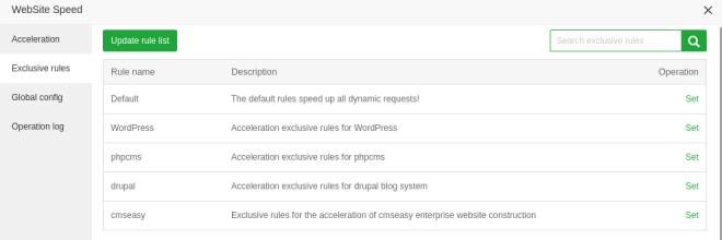 WebSite Speed aplica configuraciones que optimiza el rendimiento de distintos motores de contenidos CMS