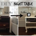 DIY Apothecary Night Table