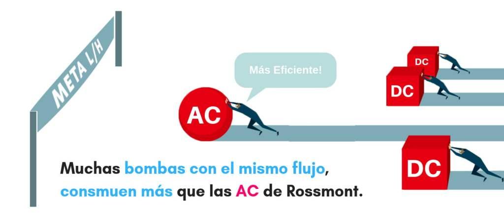 rossmont bomba ac, Rossmont: Por qué necesitas una bomba AC!