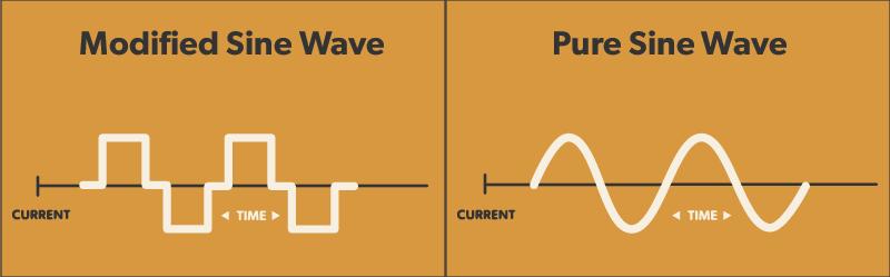modified-pure-sine-wave