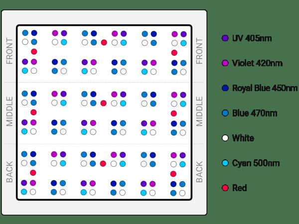 Straton pantalla LED ATI, Pantalla LED STRATON – ATI