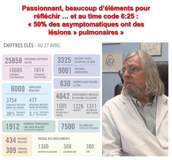 Bulletin d'information scientifique de l'IHU