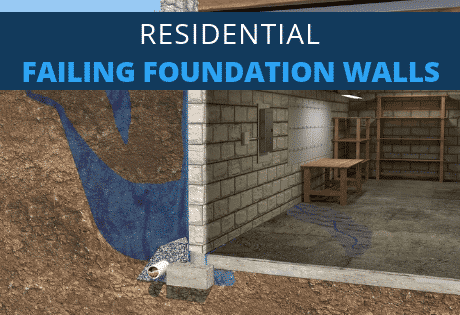 Residential Failing Foundation Walls