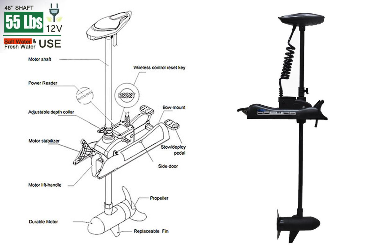 Diagram Wiring Diagrams For Thor Coach Motorhome Full