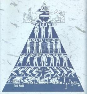 oligarchy-class-pyramid