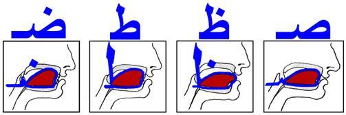 арабские звуки