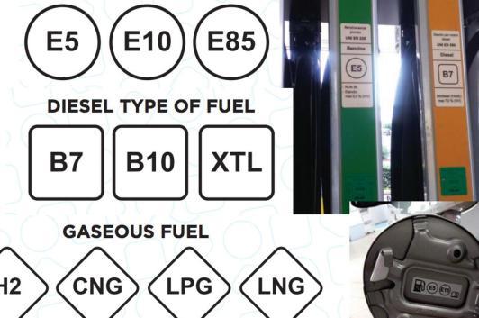 Tot el que cal saber del nou etiquetatge de la benzina