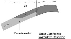 Water Coning in a Waterdrive Reservoir