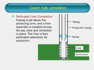 Cased Hole Completion