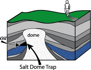 Salt Dome Trap