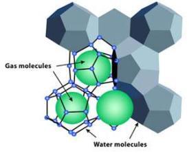 gas hydrate molecule