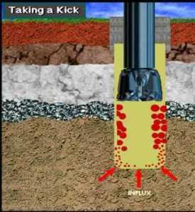 oil kick