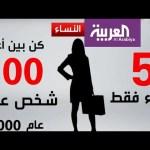 مليارات المستقبل ستصب في حسابات النساء