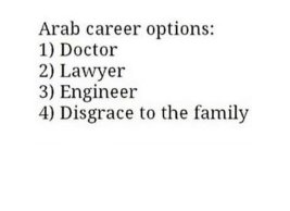 What's it Like to Grow Up as an Arab?