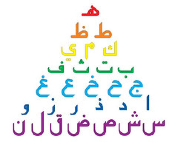 If You Know How to Speak English, Why Not Learn Arabic?