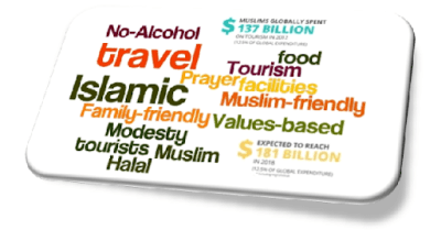 International Conference on Halal Tourism and Islamic Tourism