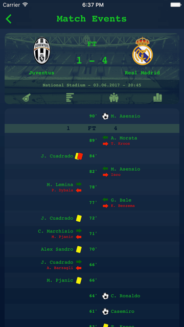 تطبيق Live Results Champions League