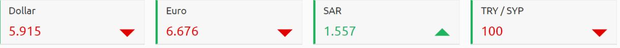 سعر صرف الليرة التركية مقابل الدولار والليرة السورية 2