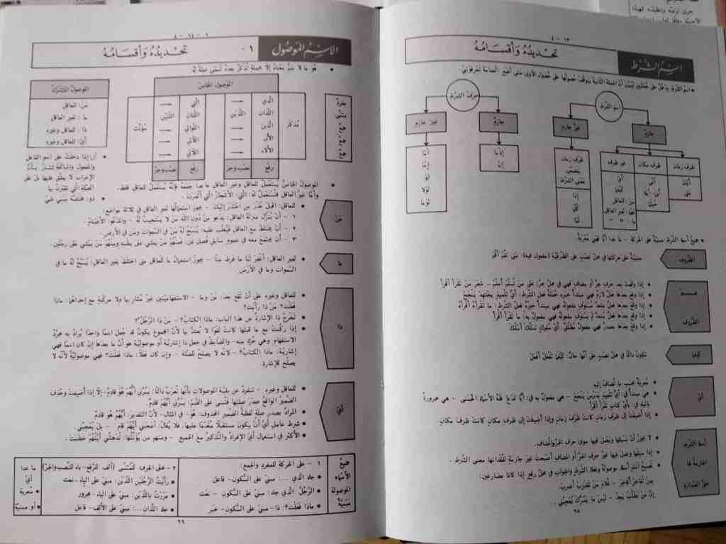 20 questions for: Antoine-Robert El Dahdah (#1) 4