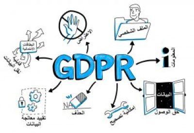 الائحة العامة لحماية البيانات الاوروبية GDPR