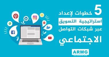 5 خطوات لإعداد استراتيجية التسويق عبر شبكات التواصل الاجتماعي 9